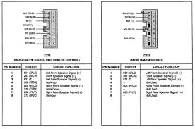 ford taurus radio wiring simple wiring diagram schema 2017 Ford Explorer Wiring Harness Diagram at 2005 Ford Explorer Radio Wiring Harness Diagram