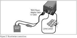 sewing machine wiring diagram schematics and wiring diagrams international 9900i wiring diagram diagrams and schematics