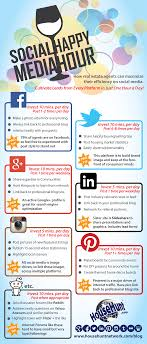full size of real estate agent marketing plan social media pdf agreement template