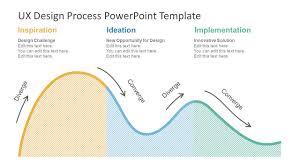 User Experience Venn Diagram Ux Design Process Powerpoint Template Slidemodel