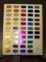 Titan Superflex Color Chart Titan Superflex Color Chart Titanium Anodize Color