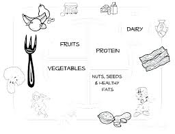 Healthy Foods Coloring Pages Food Coloring Allergy Also Food