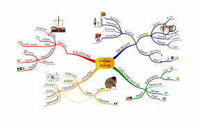problem solving mindmaps mind mapping creative thinking problem solving