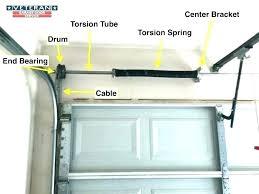 garage door sensors lights safety sensors for garage doors garage door safety sensor garage door safety garage door sensors