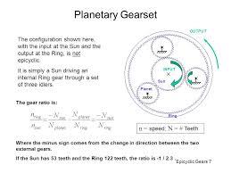 planetary get n sd n teeth