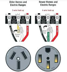 oven wiring plug wiring diagram site wiring a oven plug wiring diagram var electric oven plug wiring oven wiring plug