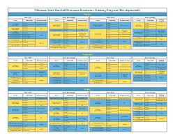 Trx 12 Week Program Pdf Ramsoft Prosoft