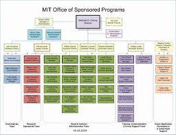 12 Organizational Chart Of Restaurant Business Letter