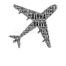 Aviation phonetic alphabet explained подробнее. Aviation Phonetic Alphabet Airplane Pilot Mug Spreadshirt