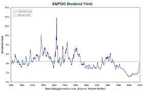 Stingy Investor Tipsheet Delving Into Dividends