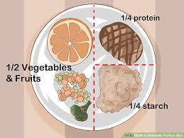 Meal Portion Chart How To Estimate Portion Size 15 Steps With Pictures Wikihow