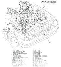 mazda engine parts diagram 3 ways to check an idle air control valve mazda engine parts diagram engine diagram best of ignition wiring org engine diagram engine diagram mazda mazda engine parts diagram