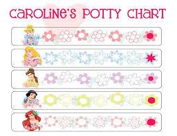 Potty Training Sticker Chart Printable Printable Potty Charts Printable Reward Charts Template Potty