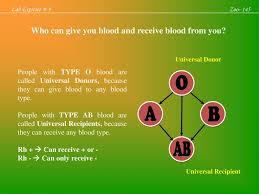 Universal Recipients Blood Designation Determination Of Human Blood Group Ppt Download
