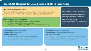 Amazing Charts Cloud 3 Ehr Trends Small Practices Need To Know About