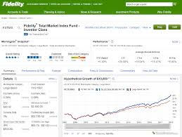Caibx Quote Fidelity Fees Features StockBrokers 70