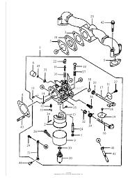 Cub cadet hydraulic system wiring diagram and fuse box