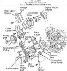 acura mdx engine diagram wiring diagrams