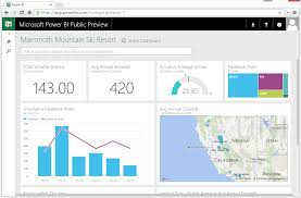 Dashboard Designer Excel Overview Of Powerbi Com And The Power Bi Designer Excel Campus