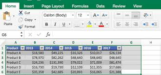 How To Make An Chart In Excel How To Make Charts And Graphs In Excel Smartsheet