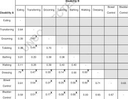 Brass Chemical Composition Chart Hd Goodman And Kruskal Error Reductions Brass C3604