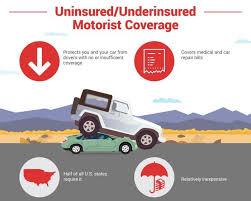uninsured motorist auto insurance