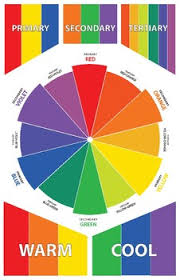 Create color palettes with the color wheel or image, browse thousands of color combinations from the adobe color community. Color Wheel Poster Worksheets Teachers Pay Teachers