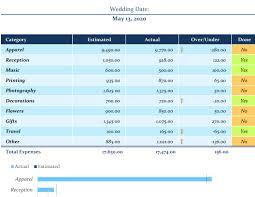 040 Template Ideas Simple Excel Budget Spreadsheet Wedding
