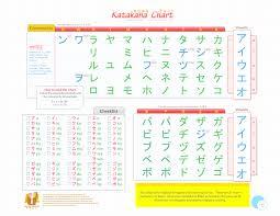 Katakana Chart Full Japanese Hiragana Blank Chart Checklist Template Teacher