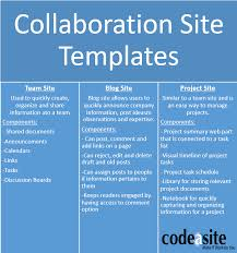 Sharepoint Team Site Template Choosing Sharepoint Templates Doesnt Have To Be Hard Code