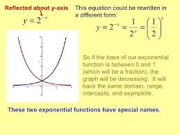 solving exponential growth functions calculate and decay linear term 3 corporation solve function