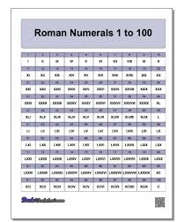 Roman Numerals Chart Printable Pdf Many Other Formats