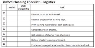 Checklists Plus Download A 750 Page Lean Reference Guide