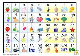 A4 Mat With Picture Support That Shows 44 Phonemes Clear