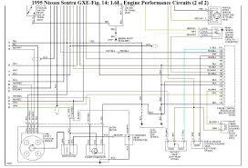 96 sentra engine diagram wiring diagram datasource