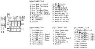 Audi A4 Stereo Wiring Diagram Audi A4 Stereo Wiring Harness