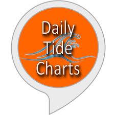 Tide Chart Cape May Nj Amazon Com Daily Tide Charts Alexa Skills