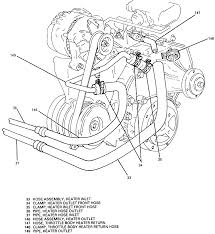 2005 ford explorer heater hose diagram tractor engine and