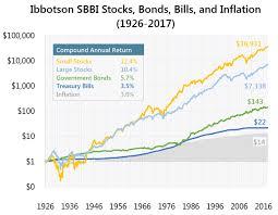 Merrimans Take The Role Of Stocks Merriman