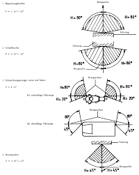 Gmc Fuse Box Diagrams