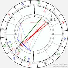 Ryan Reynolds Birth Chart 61 Complete Natal Chart Ryan Reynolds