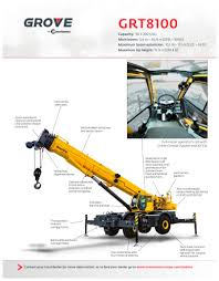 Grove Grt8100 Load Chart Grt8100 Manitowoc Cranes Pdf Catalogs Technical