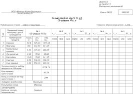 Первичная документация в общественном питании Сайт для  6 gif