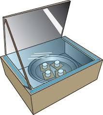 hot oven clipart. drawing shows completed solar oven, with pan of graham crackers marshmallows only on top hot oven clipart a