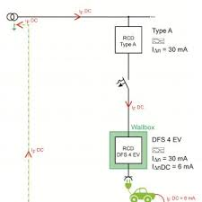 rcd wiring diagram australia new attractive rcbo wiring diagram best rcbo wiring diagram rcd wiring diagram australia new attractive rcbo wiring diagram best for wiring