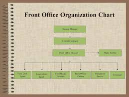 Hotel Front Office Organizational Chart Front Office Organization Chart Ppt Video Online Download