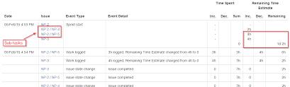 Estimate Your Sub Tasks In Jira Agile