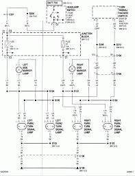jeep liberty starter wiring diagram with electrical 7795 linkinx com 2003 Jeep Liberty Fuse Box Diagram medium size of jeep jeep liberty starter wiring diagram with blueprint pictures jeep liberty starter wiring 2004 jeep liberty fuse box diagram
