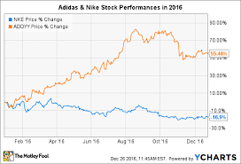Better Buy Nike Inc Vs Adidas The Motley Fool