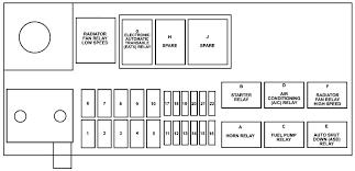 2006 chrysler pt cruiser fuse panel diagram wiring diagram database 2005 dodge magnum fuse box diagram at 2005 Dodge Magnum Fuse Box Diagram